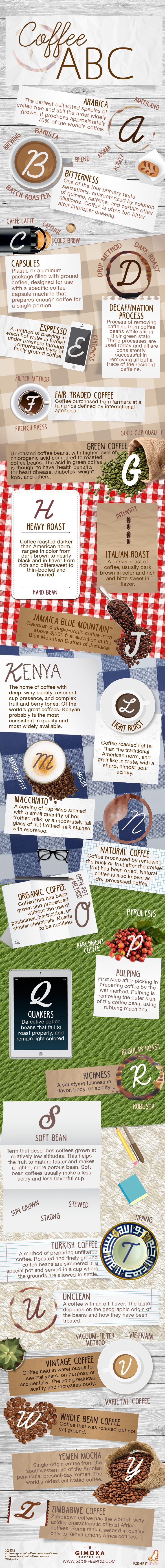 Coffee - From A to Z