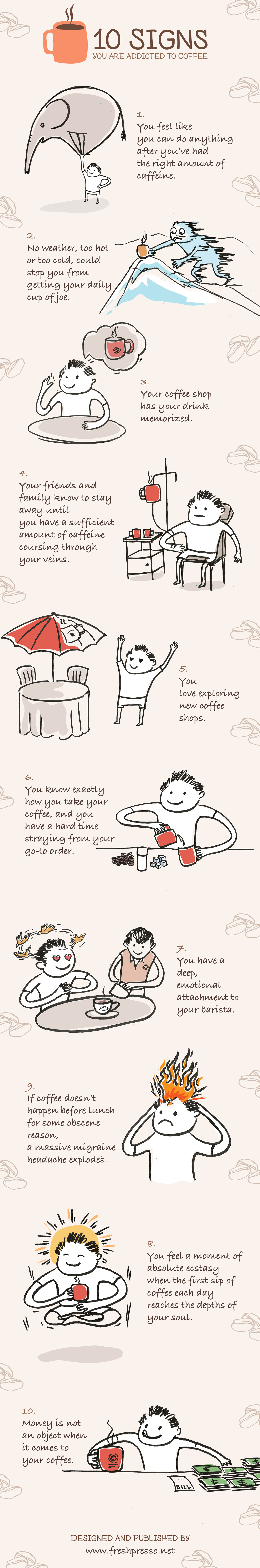 What Makes For A True Coffee Addict